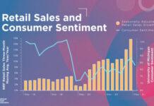 NRF sales forecast